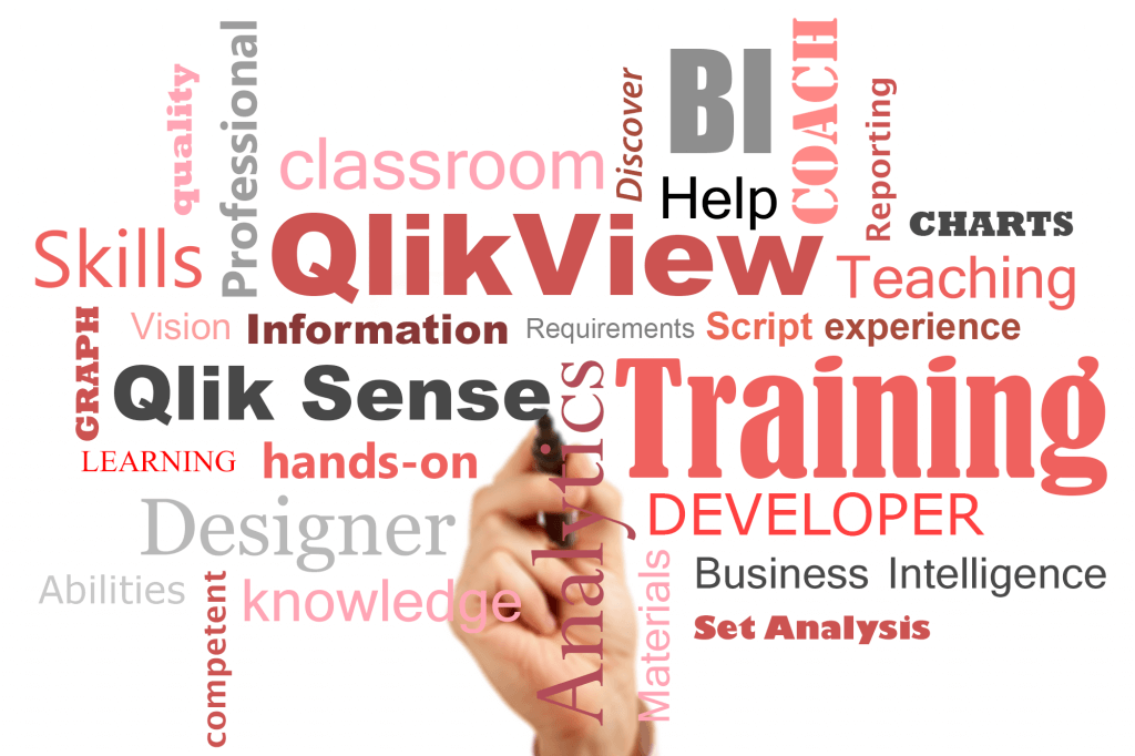 QlikView Training Word Cloud