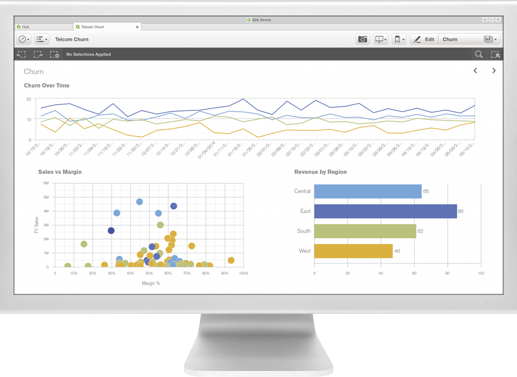 Qlik Sense Monitor Telecomm Churn